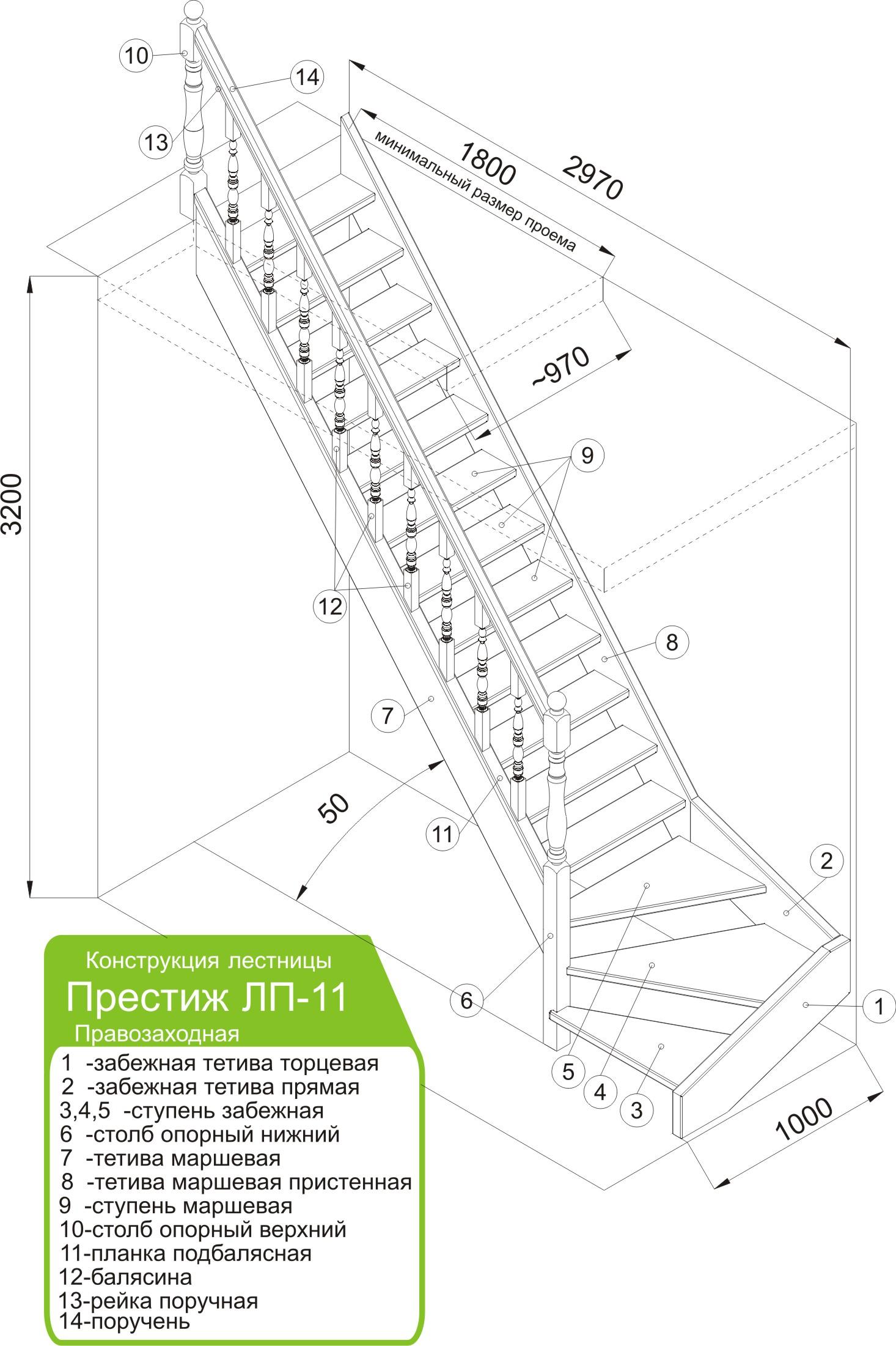 Чертежи модульной лестницы своими руками